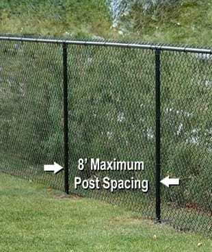 Barbed Wire Overhang Chain Link Products Fence All
